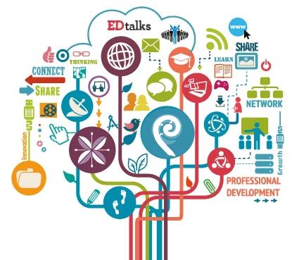 Introdução ao Pensamento Computacional Aplicado à prática docente