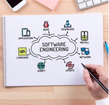 Engenharia de Software 1